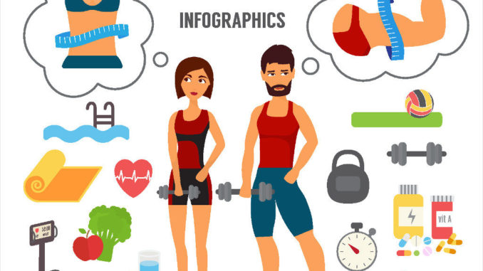 Fitness Inforgraphic - cac truong phai trong the hinh