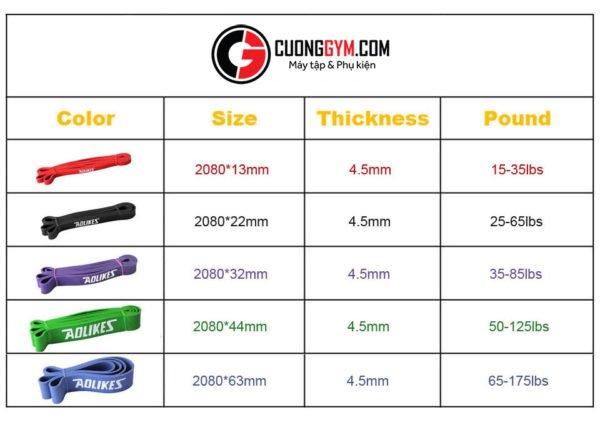 Thông số chi tiết bộ dây kháng lực Power Band cao cấp (mã sản phẩm: CGA-205)